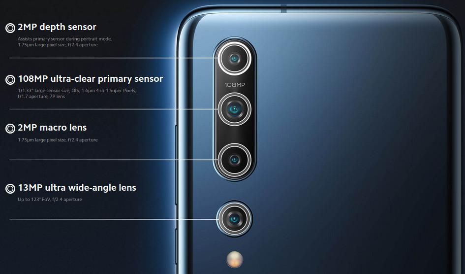 Smartphone Xiaomi Mi 10 - The ultimate 2020 Review - Camera - Best price in UAE - Darahim.net